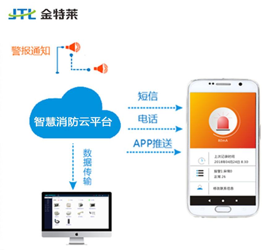 海南地下车库充电桩安装电气火灾监控系统-郑州金特莱
